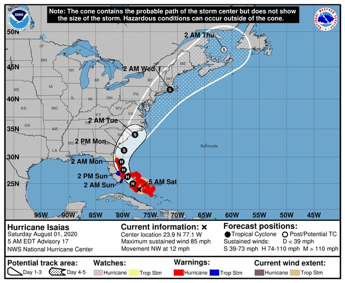 Pronóstico del huracán Isaías emitido hoy a las 5:00 a.m.