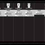 Elecciones 2020: Mira las papeletas de gobernador, comisionado residente y alcalde