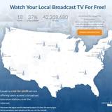 Aplicación ofrece transmisión gratuita de canales locales a través de Internet